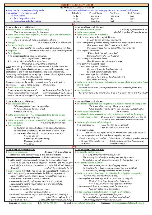 English Auxiliary Verbs