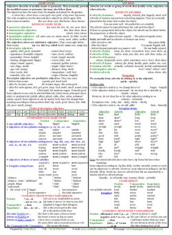 English Grammar Tables – Intermediate Level