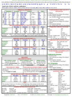 German Grammar Tables - Beginner and Intermediate Level German grammar tables